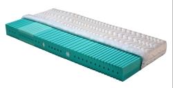 Matrace Thalia (z řady GRANDO alergik) – matrace s výtečnými hygienickými vlastnostmi.