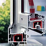 Okna OTHERM OMEGA - zcela nový pětikomorový profilový systém s dvojitým těsněním, stavební hloubkou 76mm s výbornými statickými a tepelně-izolačními vlastnostmi