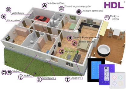 Výhody chytrého bydlení od HDL