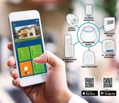 Topení i domácnost s ovládáním přes internet je zárukou klidu a bezpečí