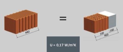 Nízkoenergetický dům bez dodatečného zateplení