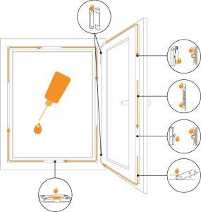 Jak postupovat při promazávání okenního kování