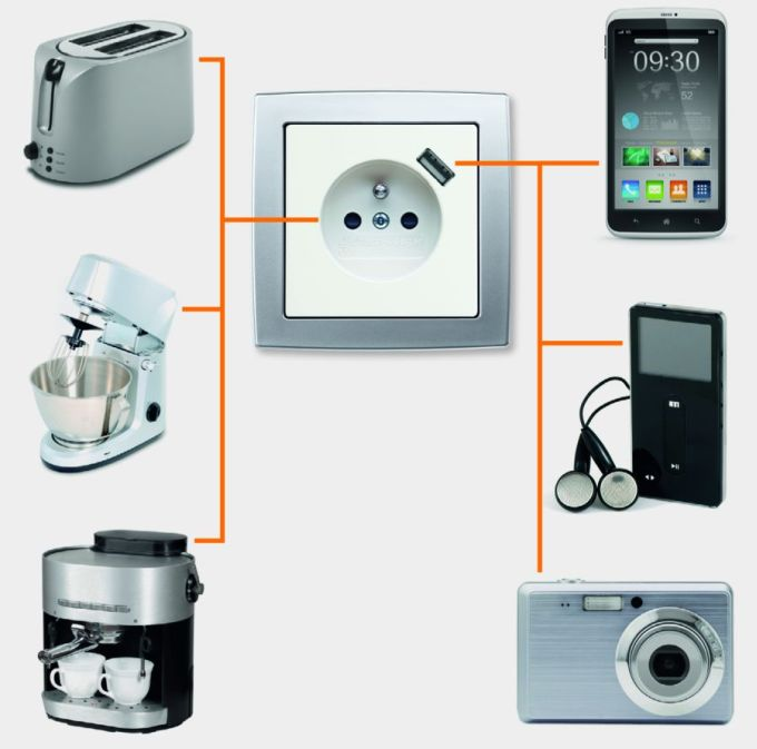Zásuvka s USB od ABB – mnoho možností pro nabíjení i provoz spotřebičů