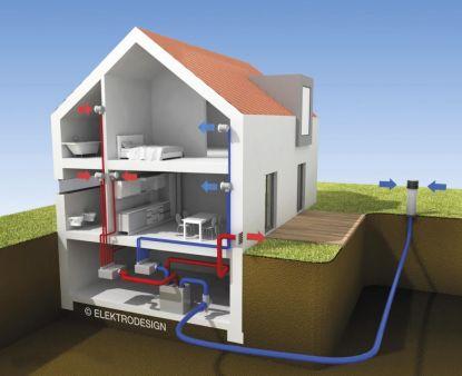 Řízené větrání s rekuperační jednotkou zajistí zdravé a úsporné bydlení